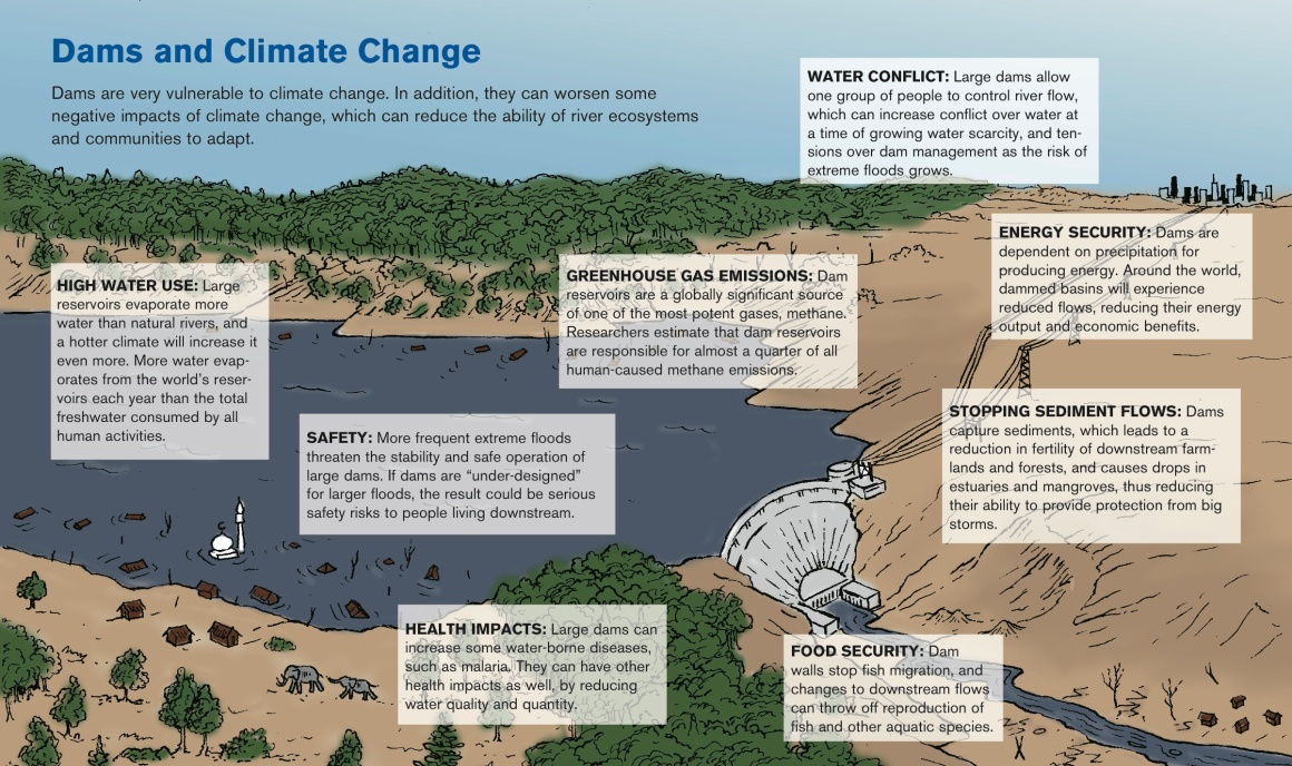 thesis climate change and water resources Climate change and water resources freshwater access to large percentages of the population 6 for example, according to some estimates a 1 metre rise in sea level will displace 80 percent of the population of.